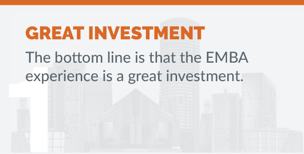 Considering EMBA - Reason 1 - Great Investment