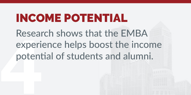 Considering EMBA - Reason 4 - Income Potential